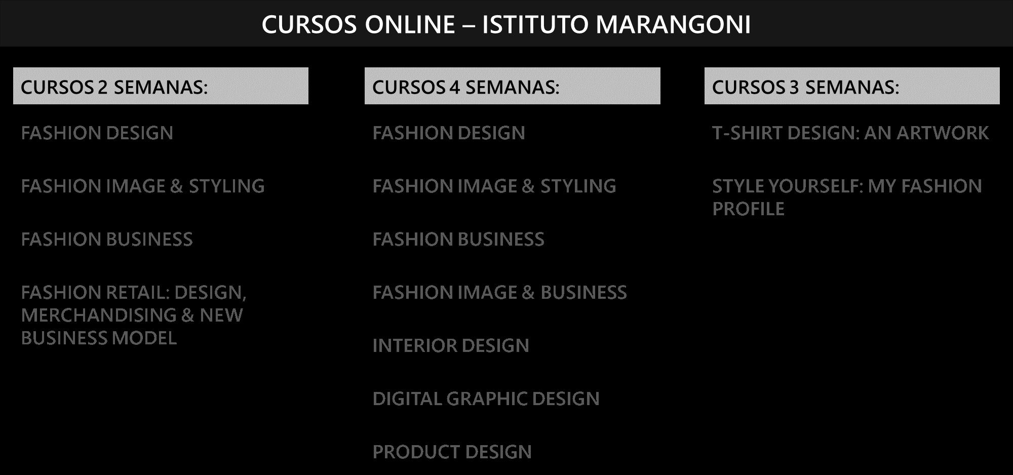 cursos im com design